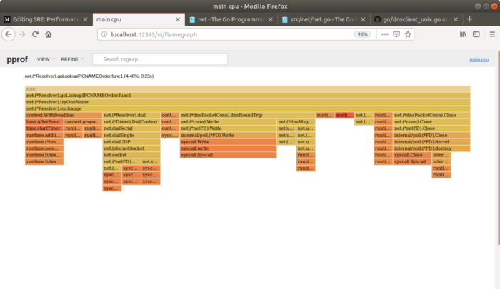SRE: Анализ производительности. Способ настройки с использованием простого вебсервера на Go - 11