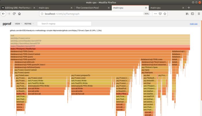 SRE: Анализ производительности. Способ настройки с использованием простого вебсервера на Go - 15
