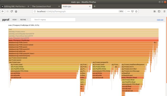 SRE: Анализ производительности. Способ настройки с использованием простого вебсервера на Go - 18