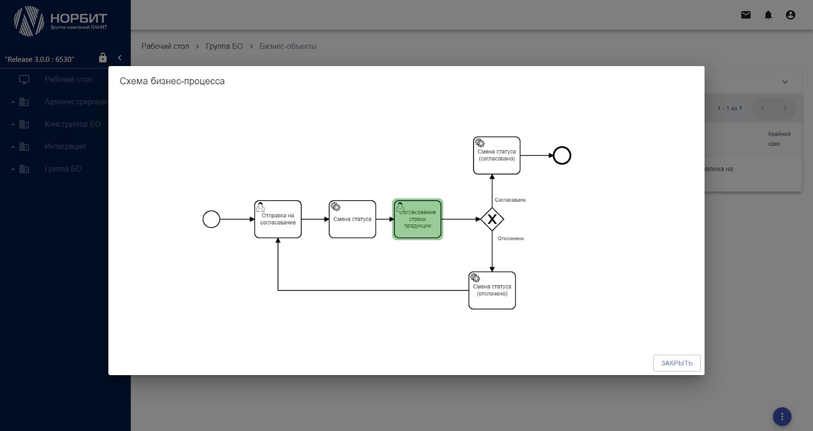 Как мы разрабатывали кроссплатформенную BPMS - 7