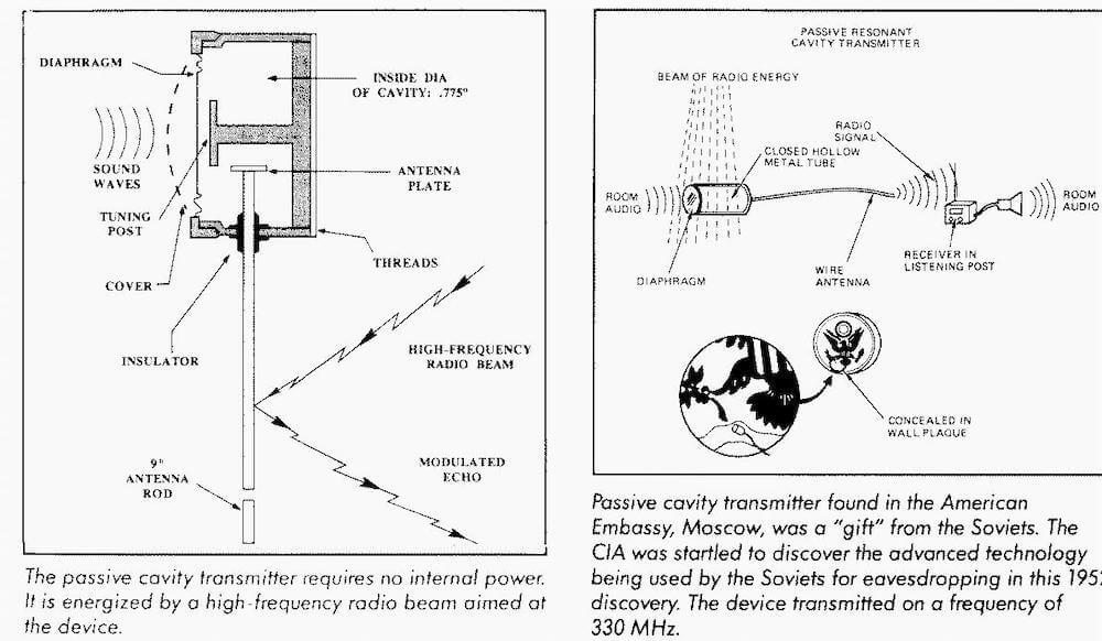Шпионские устройства для контактного и бесконтактного получения информации - 17