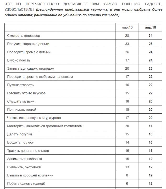 Яндекс возродил собственный бренд телевизоров «М.Видео-Эльдорадо» на волне роста популярности ТВ - 1