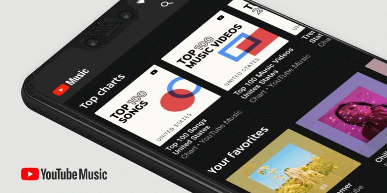 Конец Google Play Music уже очень близко. Компания рассказала, когда сервис перестанет существовать