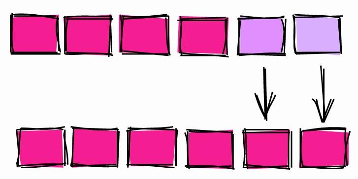Трюки с SQL от DBA. Небанальные советы для разработчиков БД - 2