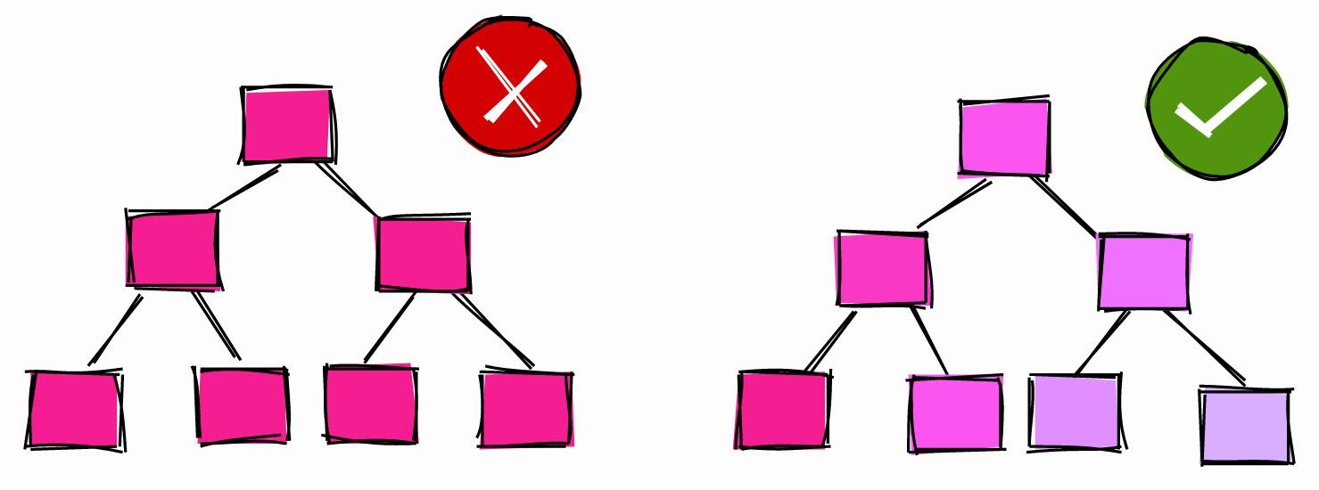 Трюки с SQL от DBA. Небанальные советы для разработчиков БД - 4