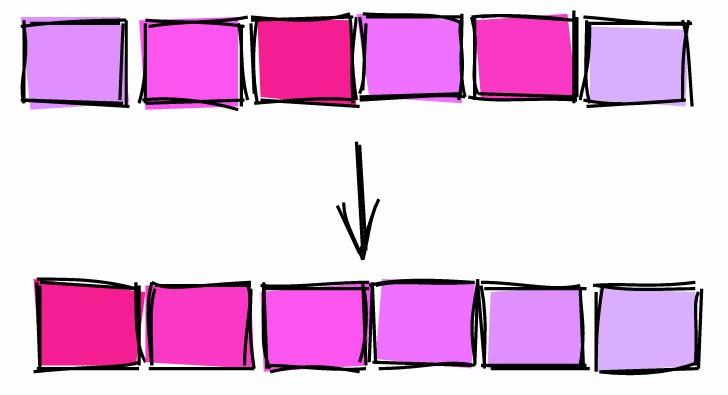 Трюки с SQL от DBA. Небанальные советы для разработчиков БД - 7