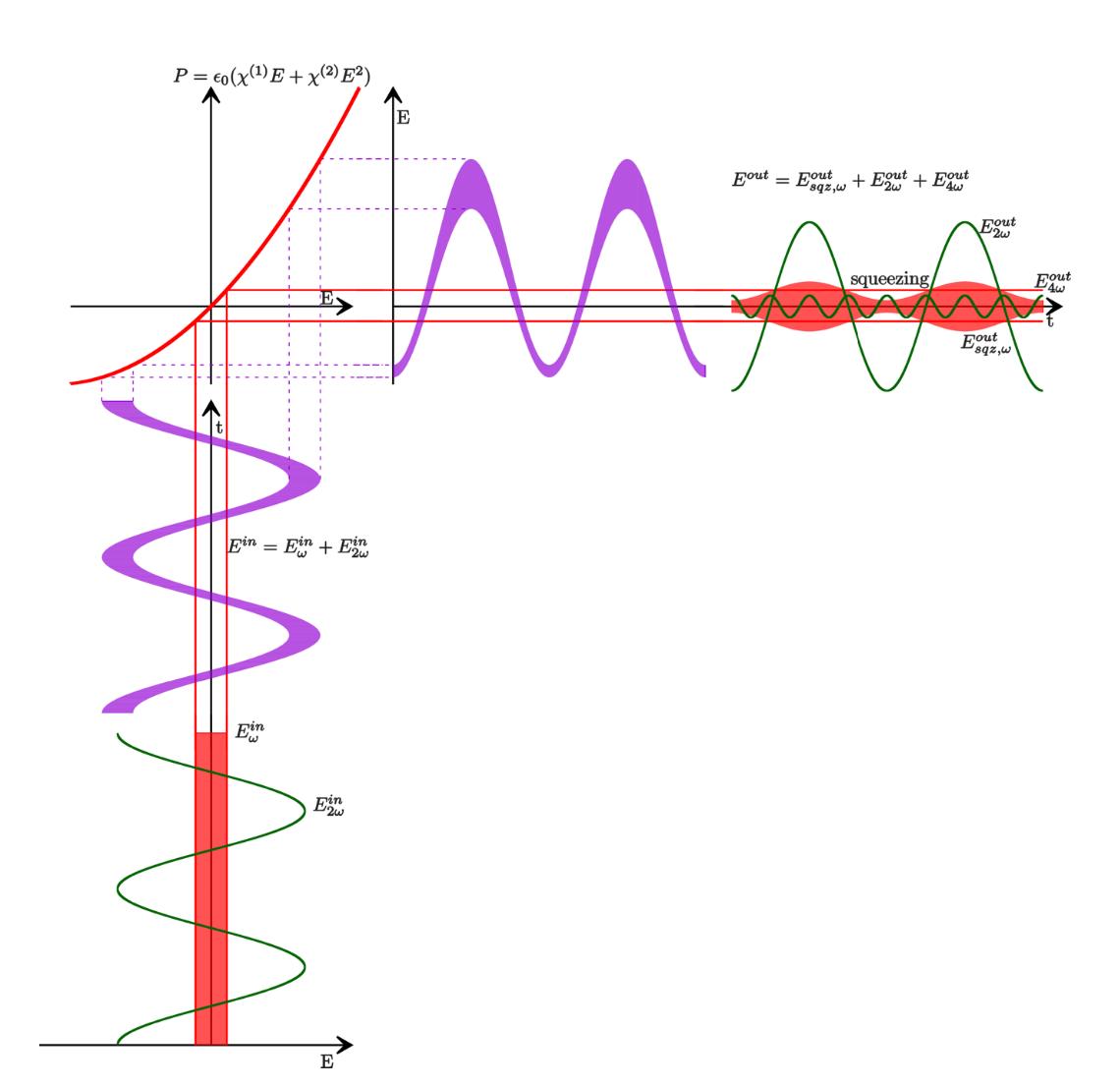 Как мы используем квантовый свет для измерения осцилляторов при -250°С - 11