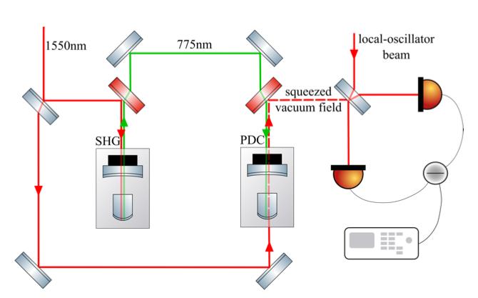 Как мы используем квантовый свет для измерения осцилляторов при -250°С - 12