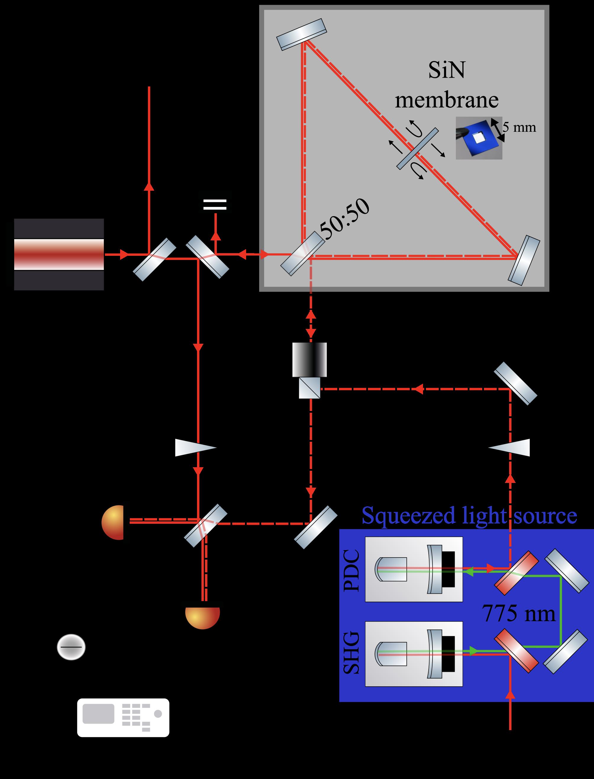Как мы используем квантовый свет для измерения осцилляторов при -250°С - 14