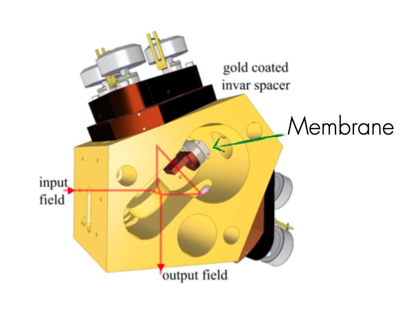 Как мы используем квантовый свет для измерения осцилляторов при -250°С - 9