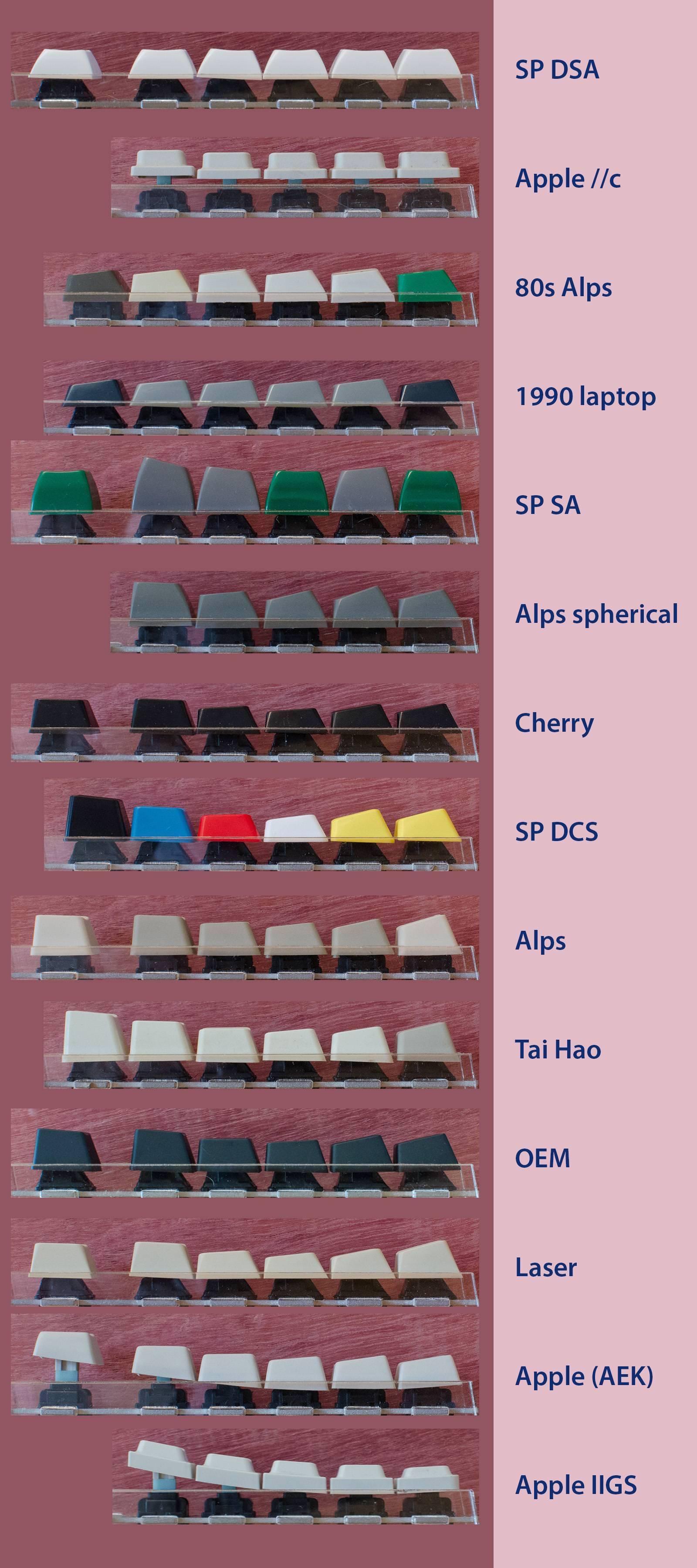 Ортолинейная сплит клавиатура — это что такое? Обзор Iris Keyboard - 35