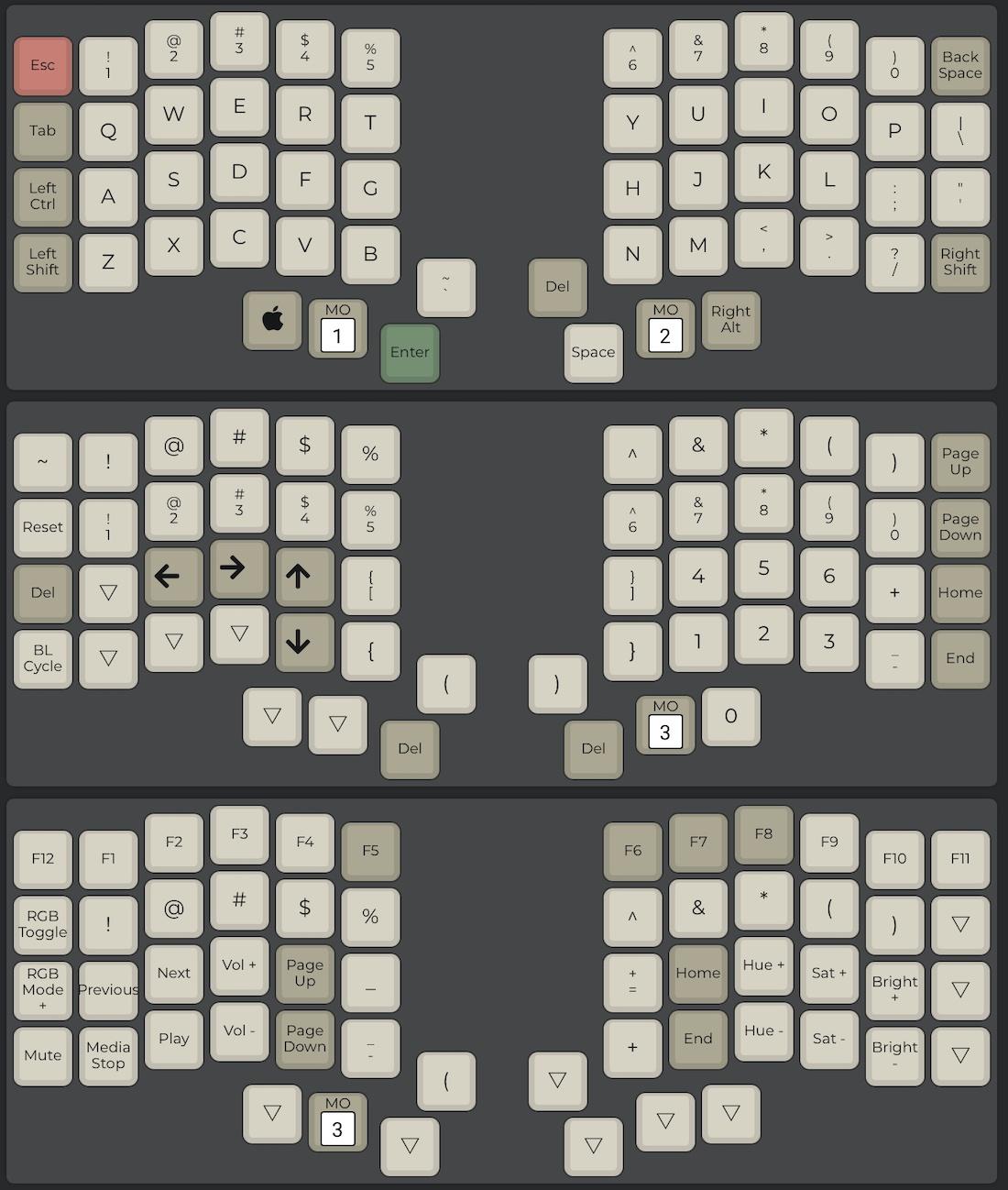 Ортолинейная сплит клавиатура — это что такое? Обзор Iris Keyboard - 42
