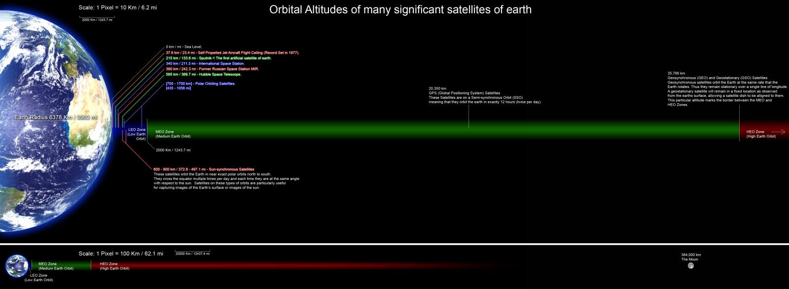 Целимся и общаемся со спутниками: Часть первая — целимся программно - 5