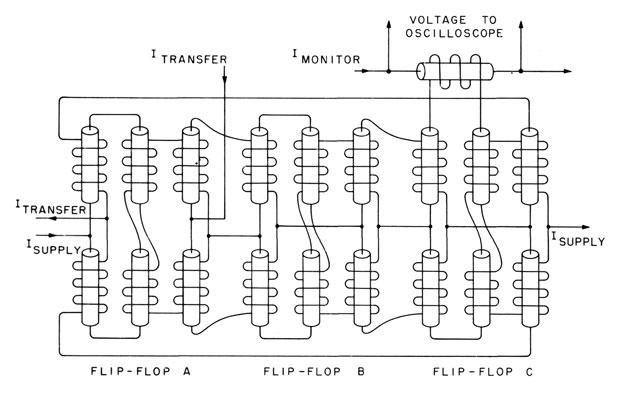 Забытый криотронный компьютер Дадли Бака - 3