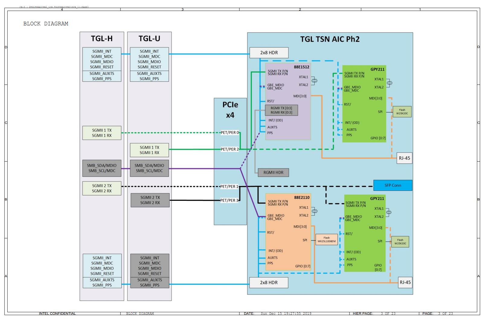 Анализ данных из последнего слива Intel - 19