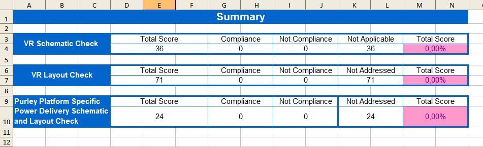 Анализ данных из последнего слива Intel - 6