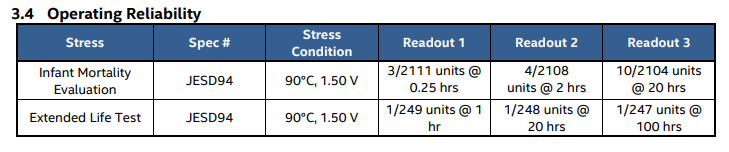 Анализ данных из последнего слива Intel - 8