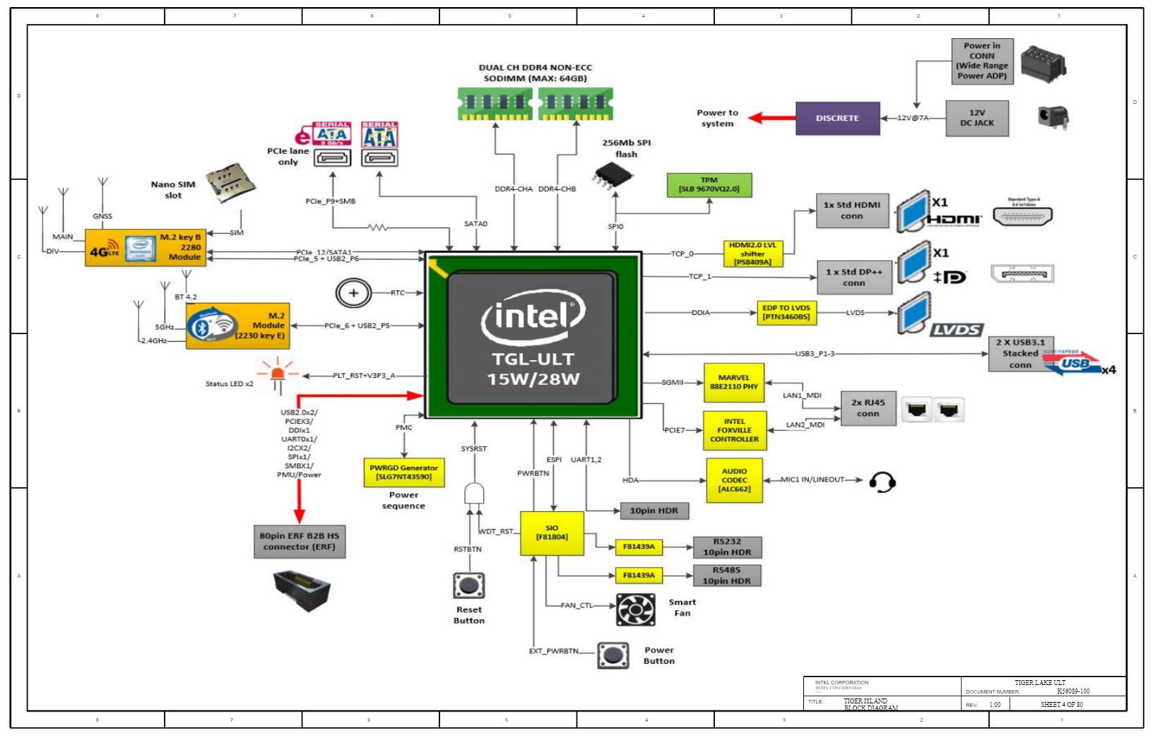 Анализ данных из последнего слива Intel - 1
