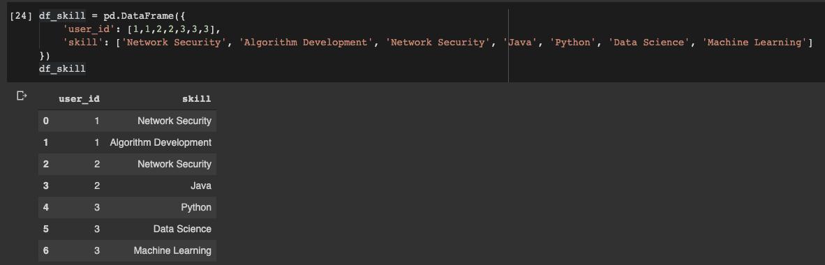 А вы знаете о том, что в Python есть встроенная СУБД? - 7