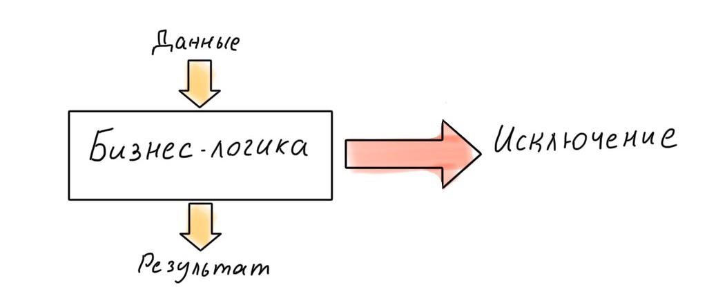 Архитектура современных корпоративных Node.js-приложений - 23