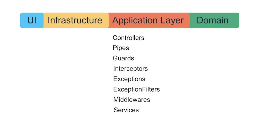 Архитектура современных корпоративных Node.js-приложений - 24