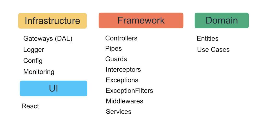 Архитектура современных корпоративных Node.js-приложений - 25