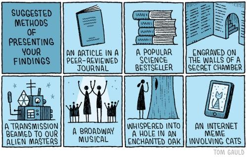 Как решать проблемы научных публикаций? - 9