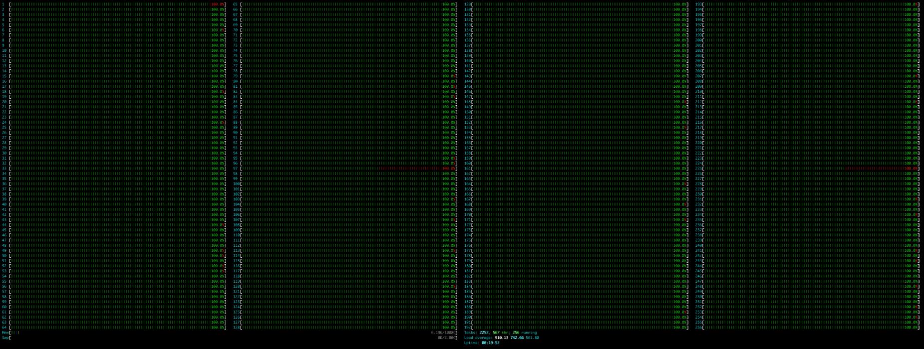Самый мощный сервер Supermicro в Москве на основе AMD Epyc - 5