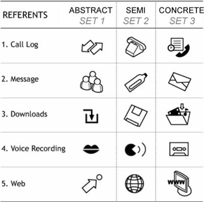 Поймут ли ваши иконки пользователи из других стран? Обзор научных исследований - 3