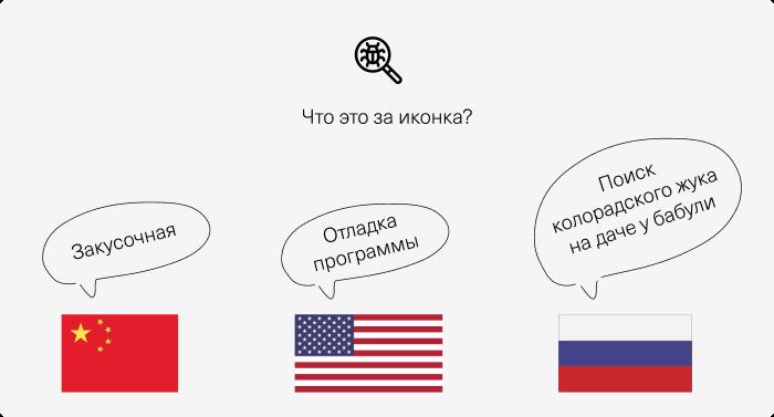 Поймут ли ваши иконки пользователи из других стран? Обзор научных исследований - 9