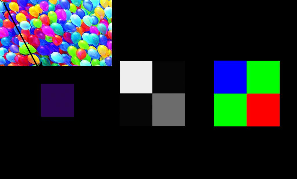 Проект «Радуга» – попытка показать цветное изображение на чёрно-белом мониторе - 5