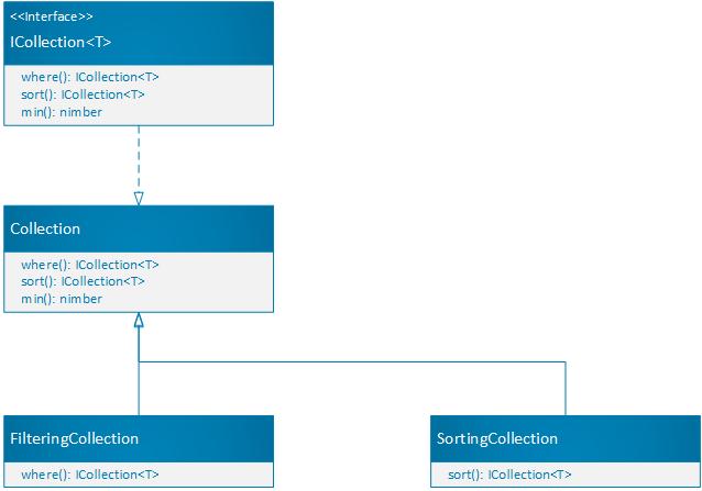 LINQ на JavaScript для самых маленьких - 3