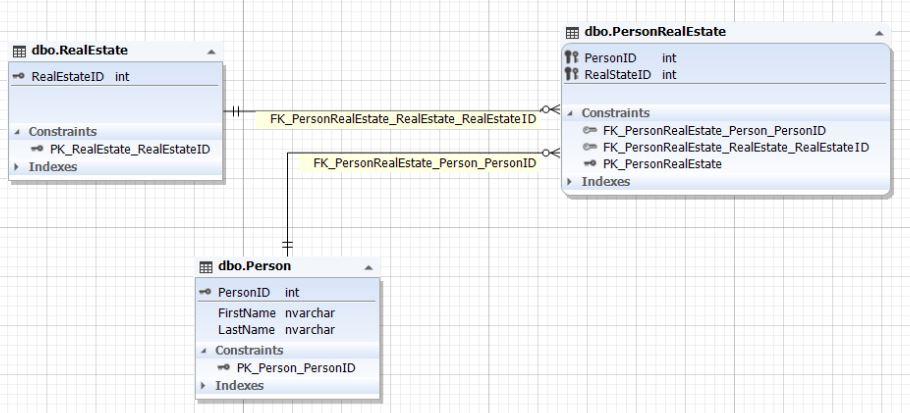 Основы правил проектирования базы данных - 10