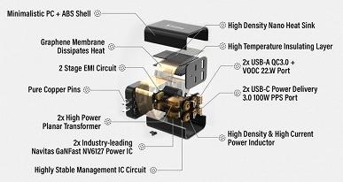 Люди хотят маленькие, но мощные зарядки — об этом свидетельствует успех устройства Omega Charger