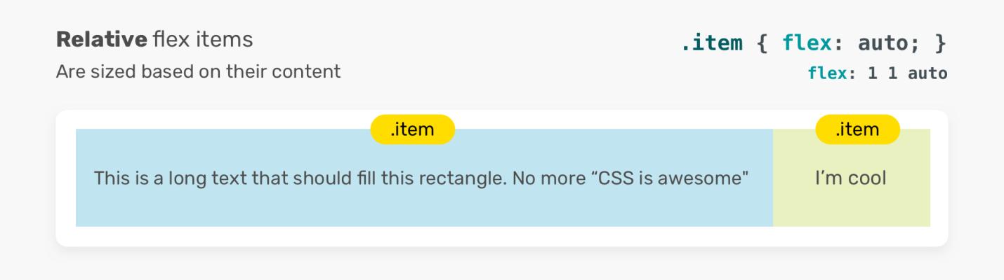 Исследование CSS-свойства flex - 11