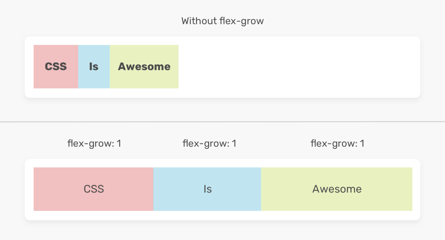 Исследование CSS-свойства flex - 2
