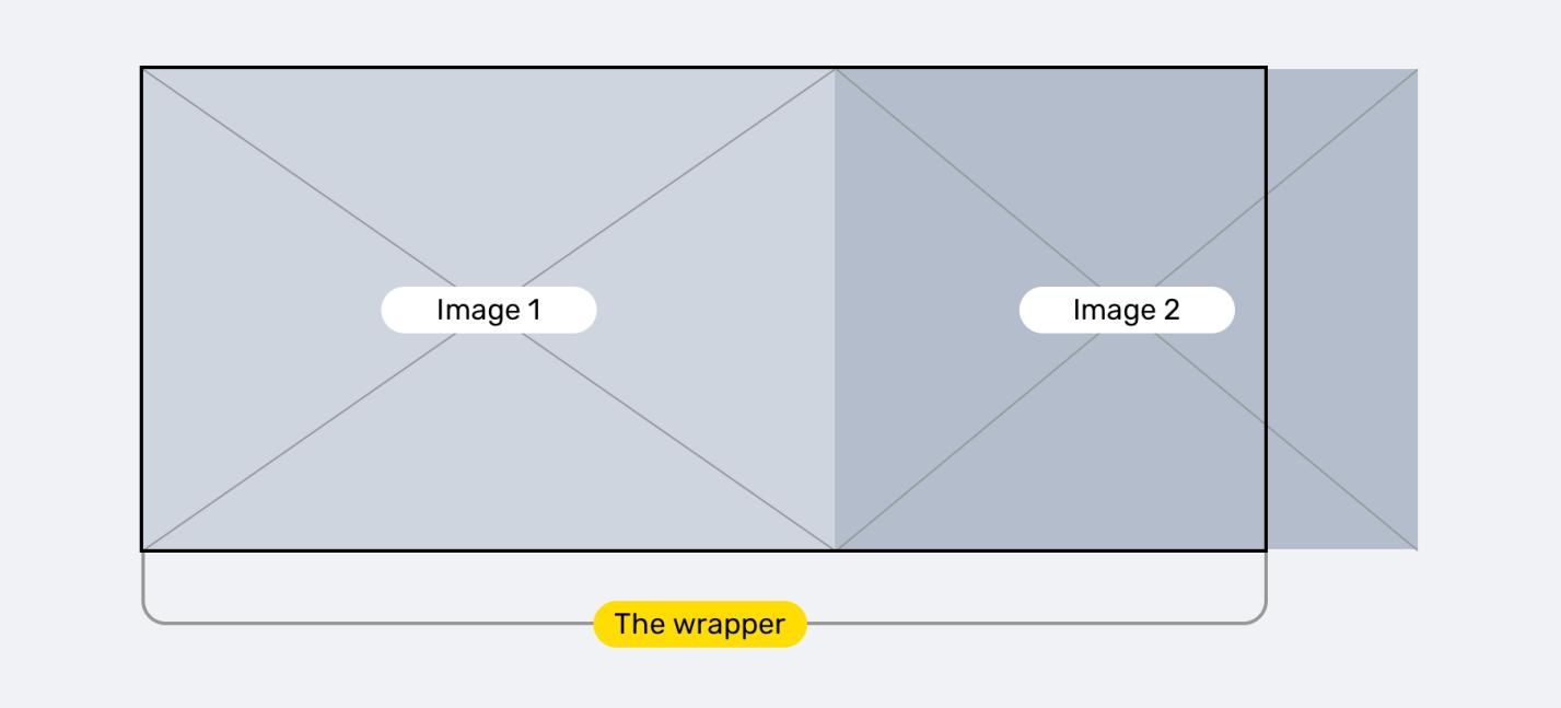 Исследование CSS-свойства flex - 20
