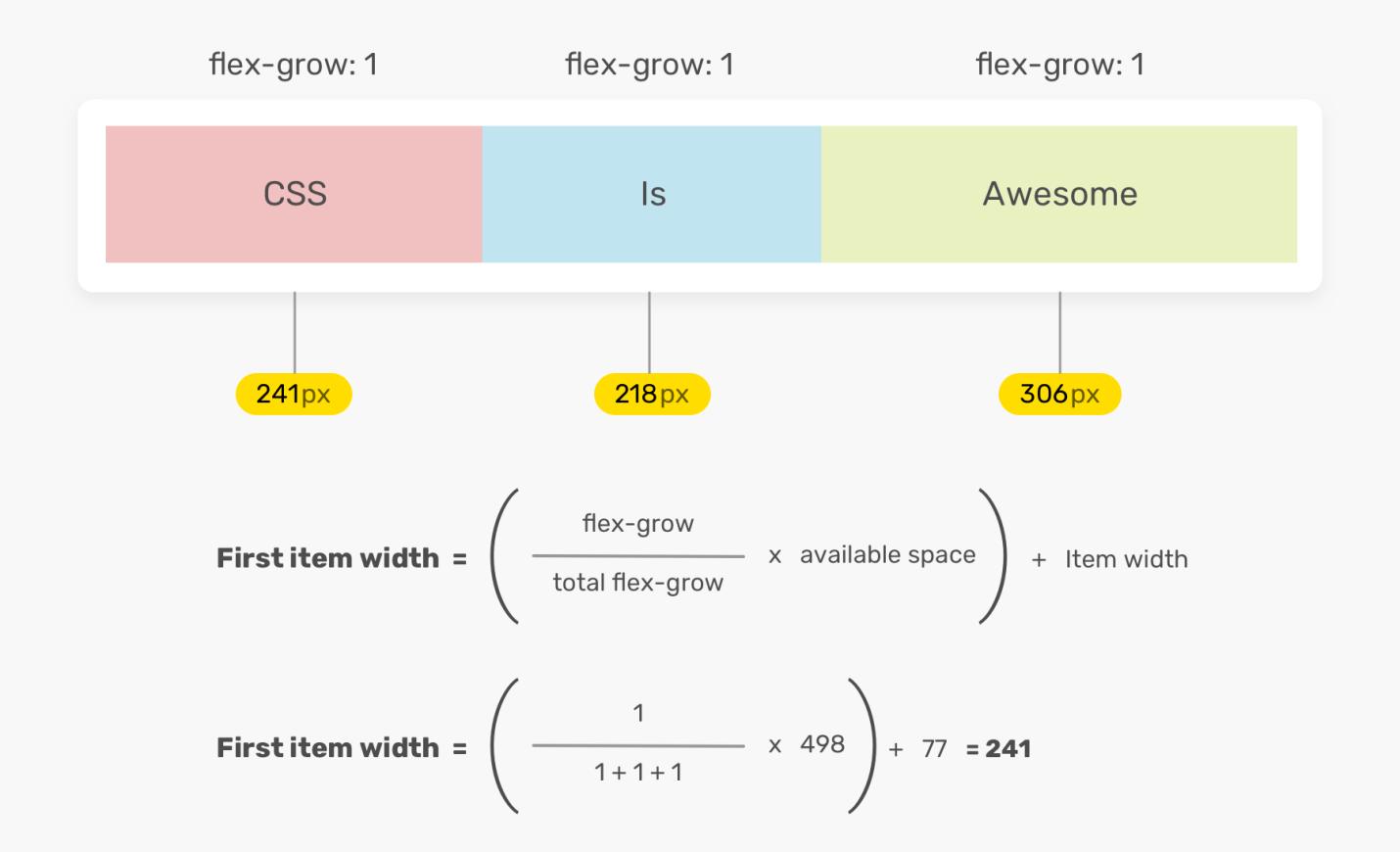 Исследование CSS-свойства flex - 4