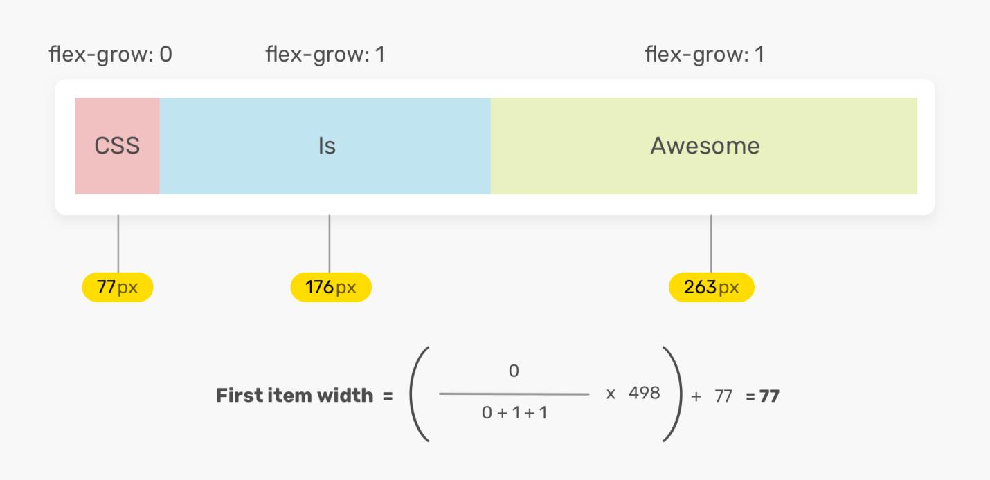 Исследование CSS-свойства flex - 6