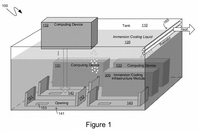 Microsoft выдан патент на модуль погружного охлаждения для компьютеров