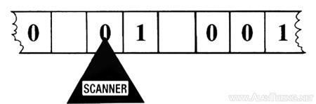 Алан Тьюринг, отец современного компьютера - 3
