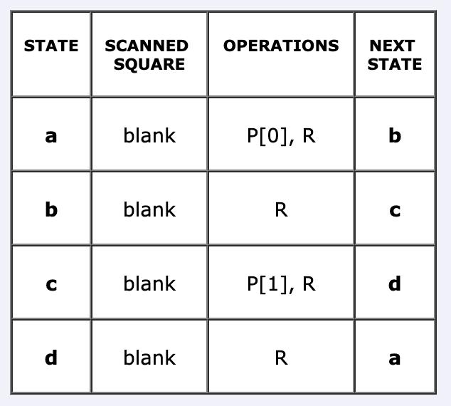 Алан Тьюринг, отец современного компьютера - 4