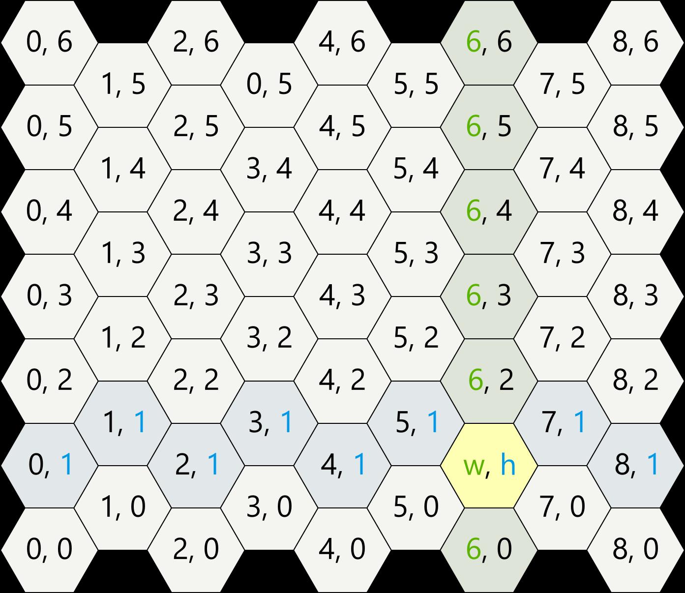 4 угла хорошо, а 6 лучше: гексагональные шахматы в консоли и с ботом - 4