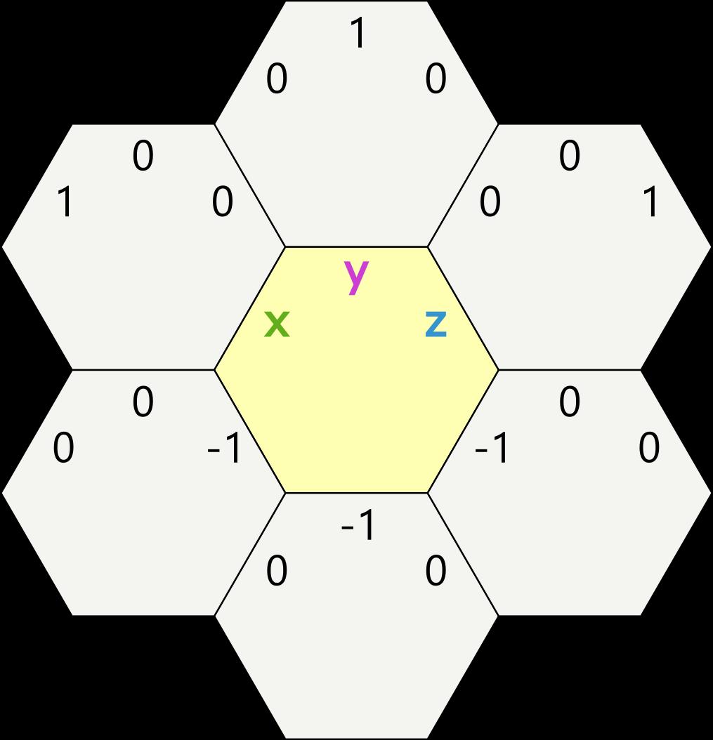 4 угла хорошо, а 6 лучше: гексагональные шахматы в консоли и с ботом - 5