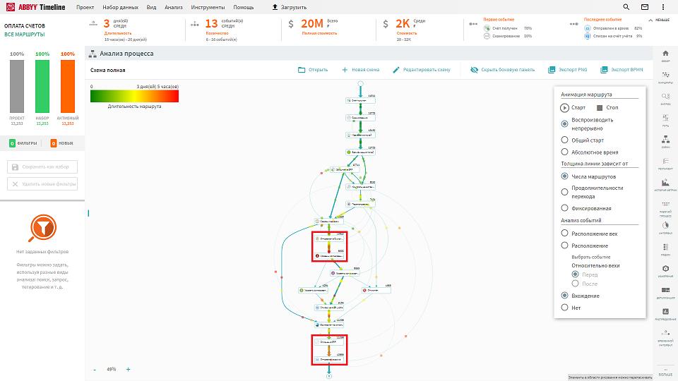Бизнес-процессы на прокачку: как Process Intelligence помогает компаниям определить, что, где и когда автоматизировать - 10