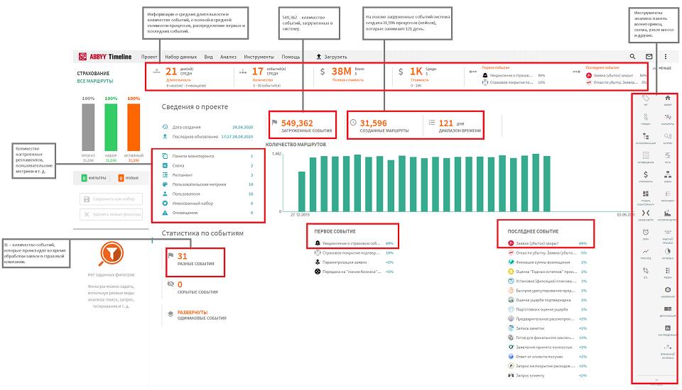 Бизнес-процессы на прокачку: как Process Intelligence помогает компаниям определить, что, где и когда автоматизировать - 8