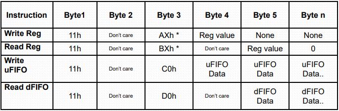 Реверс embedded: трассировка кода через SPI-flash - 5