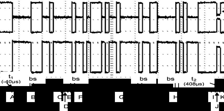 Реверс-инжиниринг трафика на шине CAN - 1