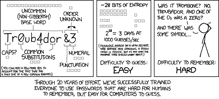 Новая версия ЧАВО для выбора паролей и правил создания систем аутентификации от NIST - 1