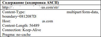 Тайны файла подкачки pagefile.sys: полезные артефакты для компьютерного криминалиста - 14